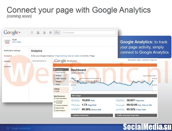 Аналитики прогнозируют интеграцию Google Analytics и Google+