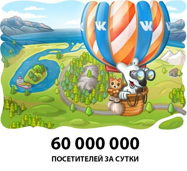 ВКонтакте — 60млн / сутки