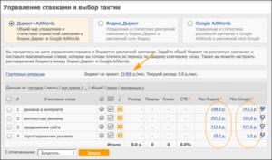 Системное автоматизированное продвижение сайтов
