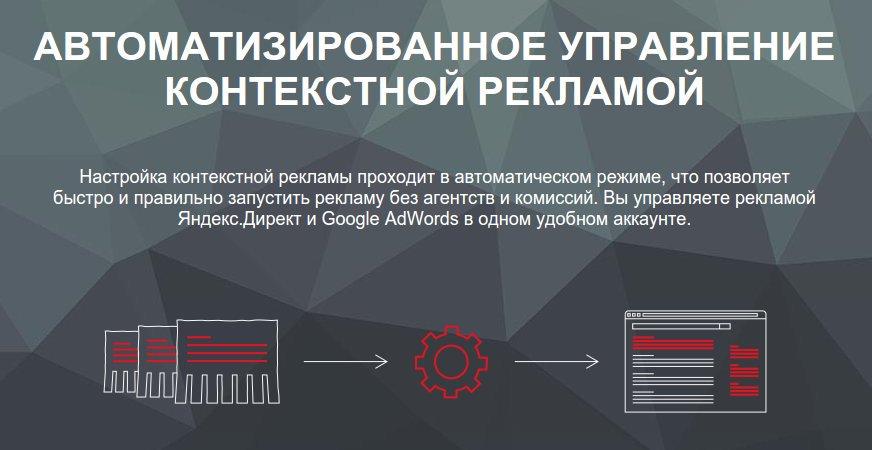 Автоматизированное управление контекстной рекламой