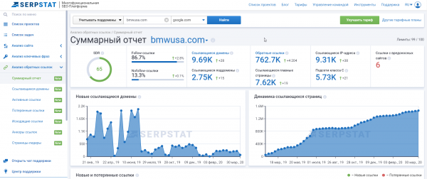 Сервис для продвижения сайтов и аналитики - Serpstat.com